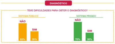 lla, leucemia linfoide aguda, diagnostico da leucemia linfoide aguda, hemograma de leucemia linfoide aguda, leucemia linfoide aguda diagnostico